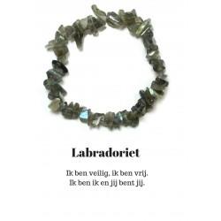 Armband Labradoriet